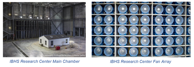 Combined IBHS Lab and Fan Image